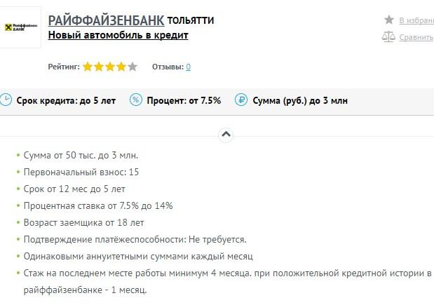 банки Тольятти где дают машину в кредит с плохой кредитной историей