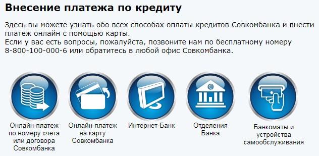 способы внести платеж чтобы погасить кредит онлайн