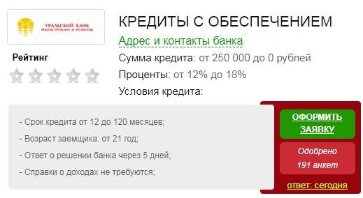 Кредит с плохой историей в Нижнем Новгороде