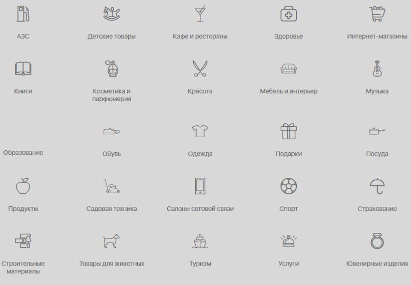Карта «Халва» Совкомбанк, магазины партнеры